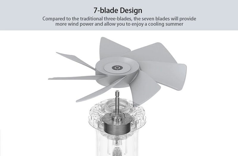 Mijia DC Frequency Conversion Floor Stand Fan 1X